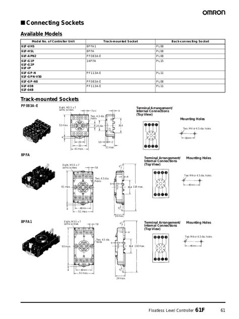 Wiring diagram wlc omron wiring library kotaksurat wiring diagram wlc omron choice image diagram sle and asfbconference2016 Images