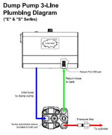 Service Brake System 2005 Tahoe Hydraulic Plumbing Diagram Hydraulic Get Free Image