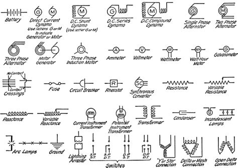 electrical symbols clipart