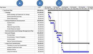 project management budget template best photos of project budget template free budget