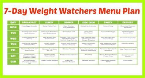 7 day weight watchers menu plan weight watchers recipes