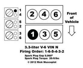 Buick 350 Firing Order 3 3 V 6 Vin N Firing Order Oldsmobile Buick Ricks Free