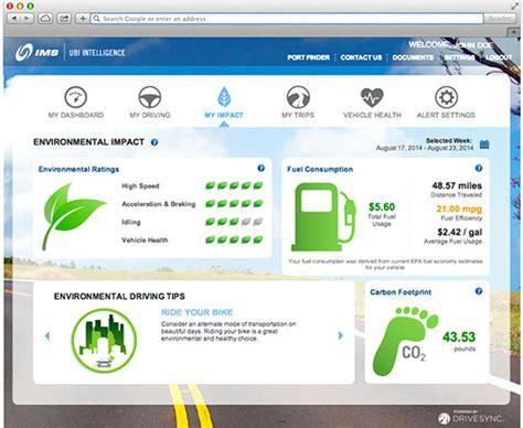 usaa auto insurance cost prime auto insurance