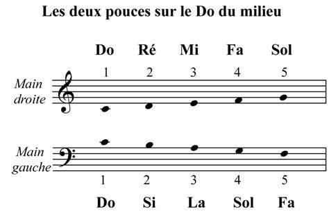 do re qu les cl 233 s et les notes apprendre le piano par les chansons et leur accompagnement