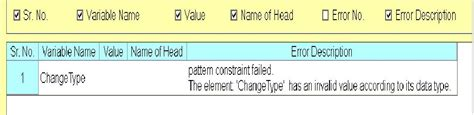 pattern constraint failed xml online help regarding general issues of the all sag