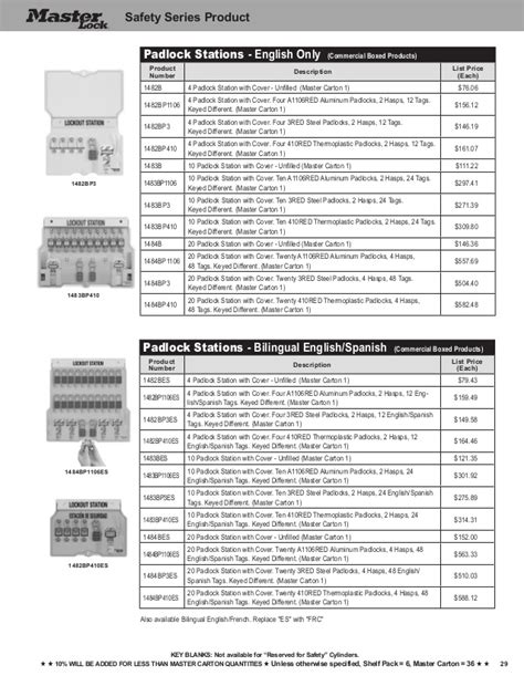 Masterlock S1900ve1106 Lockout Station www masterlock pdfs 7000 0576 safety