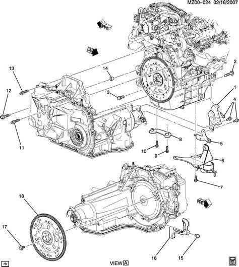 transmission control 2010 pontiac g6 engine control 2002 pontiac grand prix transmission diagram imageresizertool com