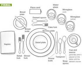 How To Set Up A Table by Formal Dining Setting Visual Ly