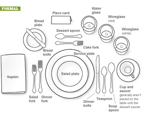 Proper Way To Set Table by Proper Way To Set A Table You Are Talking Much