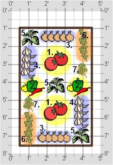Salsa Garden Layout Add Some Salsa To Your Vegetable Garden Veggie Gardener