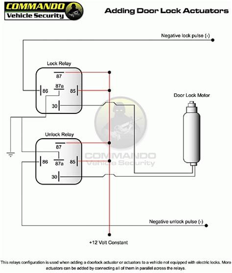 power door lock actuator wiring diagram wiring diagram