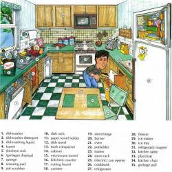 kitchen vocabulary using pictures lesson