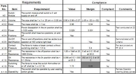 Requirements Compliance Matrix Template The Manager S Guide Summarize Verification Results In A Compliance Matrix