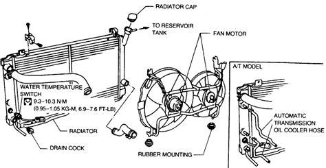 repair guides engine mechanical radiator autozone com repair guides engine mechanical radiator and cooling fan autozone com