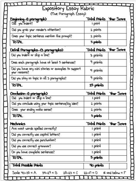 Essay Writing For Elementary Students by Expository Essay Rubric Homework Finals And Persuasive Essays