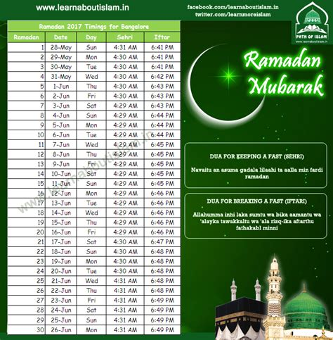 when start fasting ramadan 2018 ramadan timings 2017 for bangalore sehri iftar timings