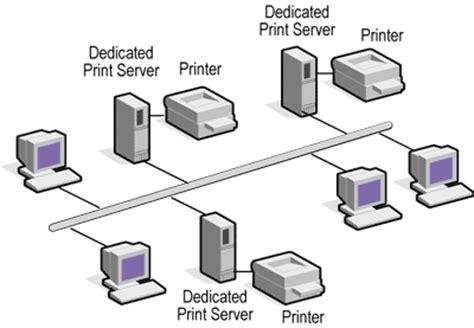 4 print server print server diagram 20 wiring diagram images wiring