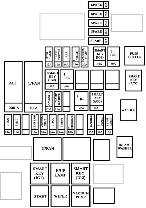 2005 sorento wiring diagram wiring diagram manual