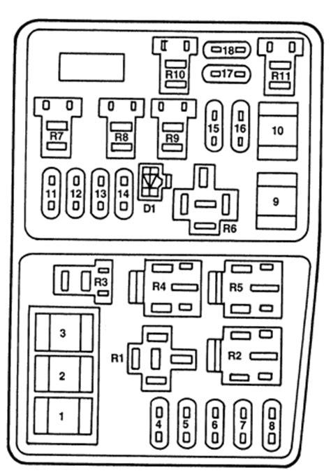 96 tracker fuse box meter box wiring diagram ~ odicis