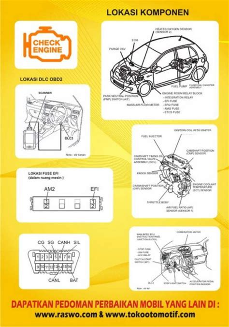 honda innova 125 wiring diagram wiring diagram