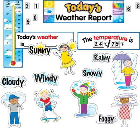 weather calendar classroom display set primary school