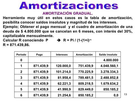 tasas impositivas de depreciacion y amortizacion en mexico matemticas financ terc part