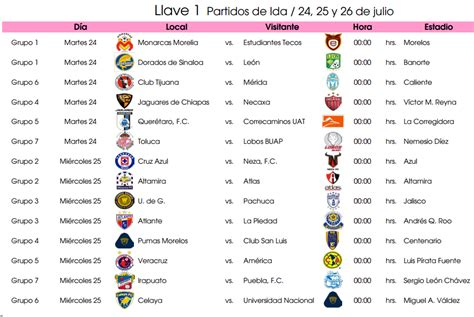 Calendario Liga Mx 2016 America Calendario Copa Mexico Apertura 2012 Ligamx Ascenso Mx