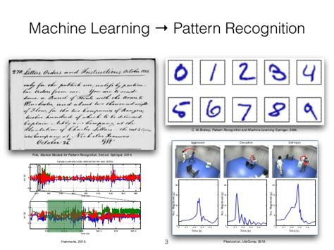pattern recognition machine learning architecture bridging the gap machine learning for ubiquitous