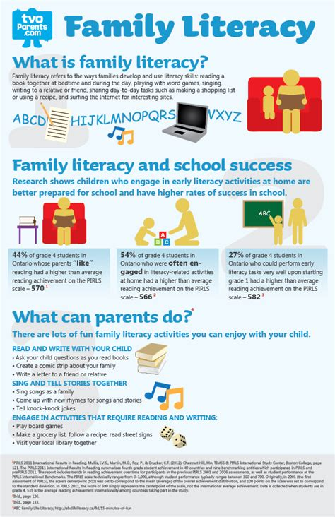 survey of preschool teachers reveals most struggling to how do i teach my child to read these strategies give