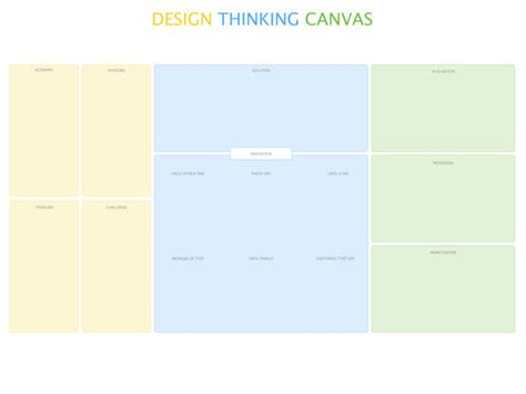 static layout canvas app shopper design thinking canvas business