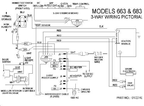 class  motor home    model  refrigator  iti   power