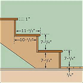 Standard Stair Tread Size by Stairbuilding Basics Stairs