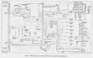 2003 freightliner electrical diagrams fuse box and wiring diagram