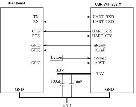Usr Wifi232 G2 Wifi Modules Smd Type usr wifi232 cb smd type ttl wifi module st st with external antenna for sale of