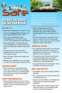 5 Kitchen Safety Rules by Grill It Safe