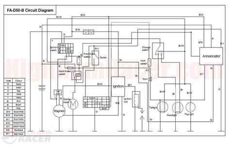 sunl 110cc atv wiring diagram get free image about