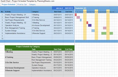 Gantt Chart Template In Google Sheets Timeline Template For Project And Production Scheduling Sheets Gantt Chart Template