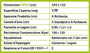 Pannello Osb Scheda Tecnica by Airek Pannello Ventilato In Eps E Osb