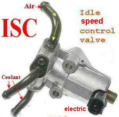 iac electric or isc testing