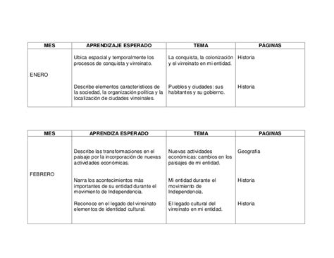 Temarios De Tercer Grado De Primaria 2015   temario primaria tercer grado 2015 a 2016 planeaciones