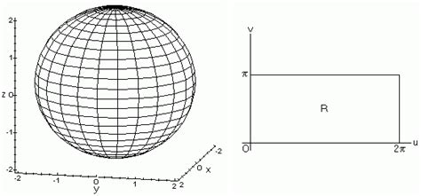 distance and spherical surfaces 1 geometry study guide downloads books parametric surfaces