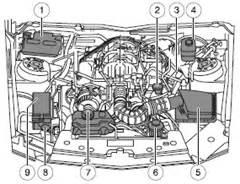 hhr engine compartment diagram