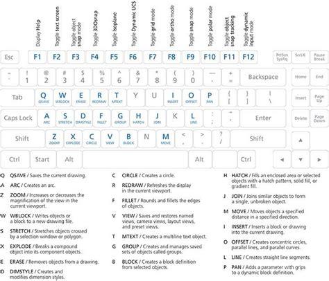 comando zoom autocad layout comandos de autocad trucos y tips dwgautocad com