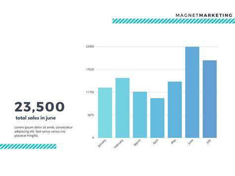 design graph maker free bar chart maker create online bar charts in canva