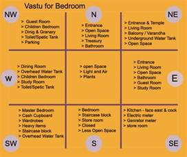 facing backyard vastu for backyard vastu tips for backyard vastu for