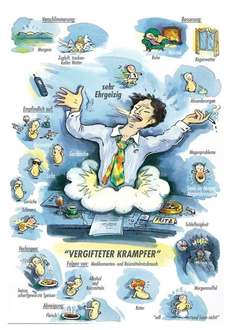 Nux Vomica And Detox Homeopathy by Nux Vomica Produkte Einzelmittel Suchregister
