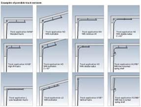 Barn Doors Interior Track Garage Door Options Pilotproject Org