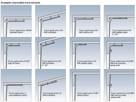 Overhead Door Tracks Overhead Door Types Home Interior Design