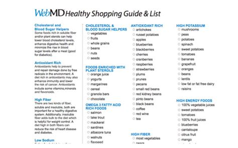healthy grocery shopping list template free printable grocery list templates new shop addition