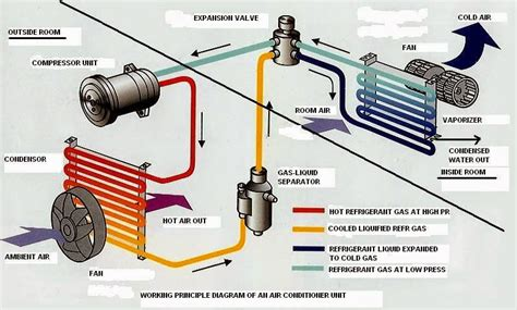 ac capacitor working principle rajan c mathew s blogs some technically wise considerations for buying and installing an ac for